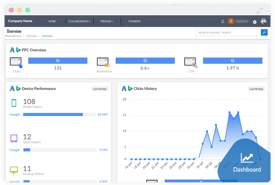 SEO Social Dashboards